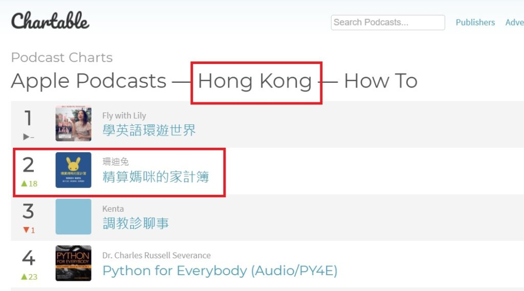 apple podcast Hong Kong