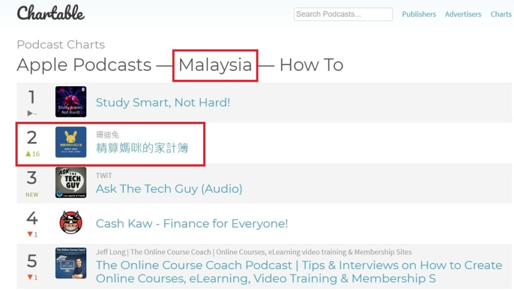 apple podcast Malaysia