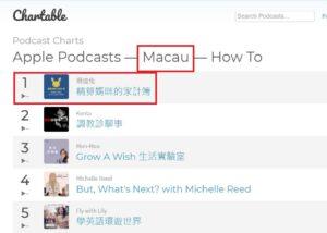 apple podcast macau