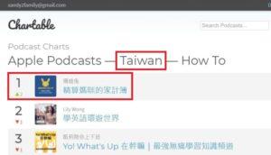 apple podcast taiwan
